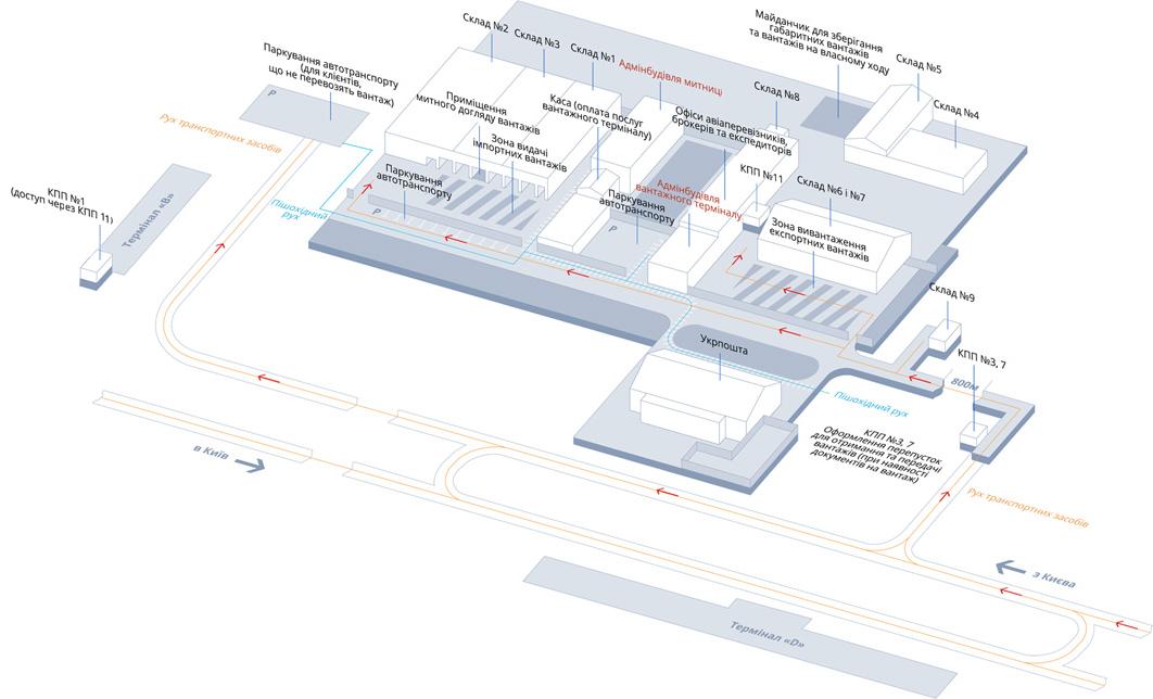 """Схема грузового терминала МА """"Борисполь"""""""